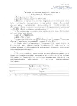 Сведения к прил. 1 Лицензии АНО ДПО ЦПК от 13.07.2016 г.
